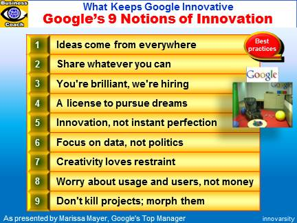 Google's Nine Notions of Innovation (by Marissa Mayer)